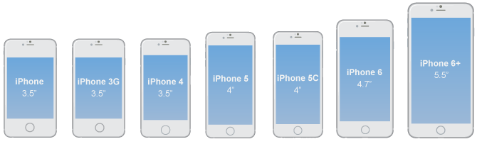 Iphone-screen-sizes-1